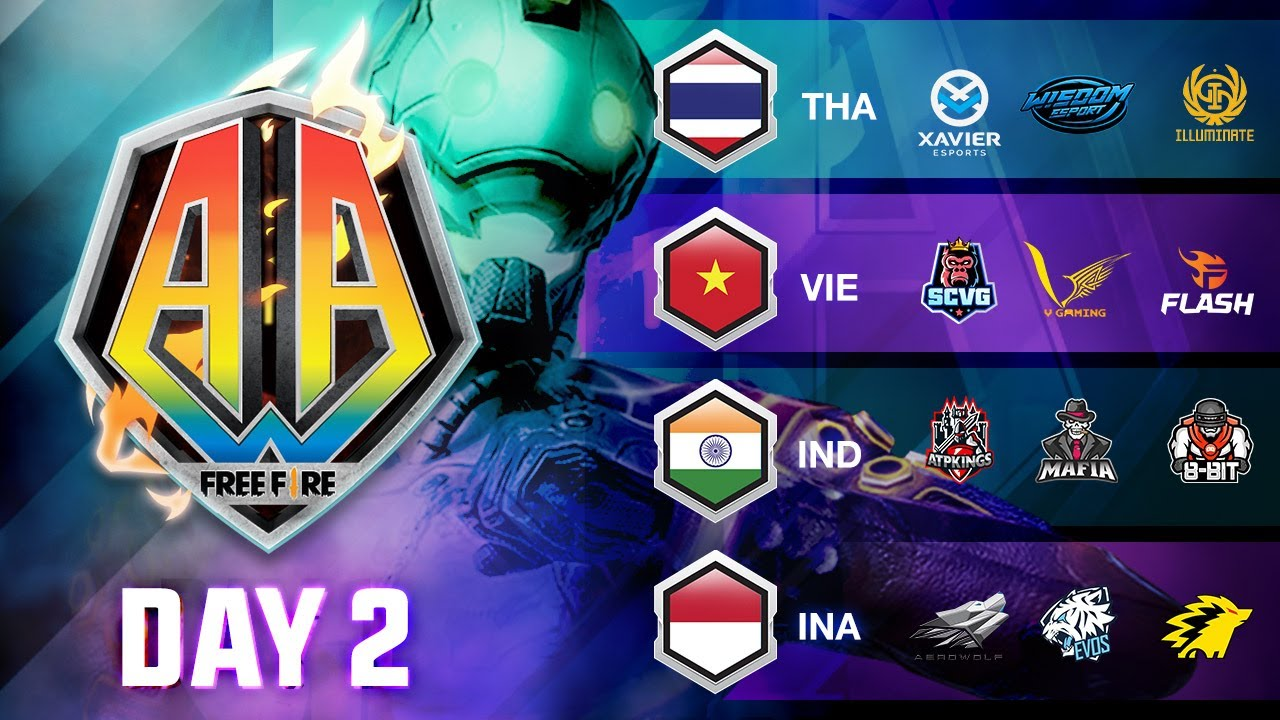 Free Fire Asia All-Stars 2020 | DAY 2