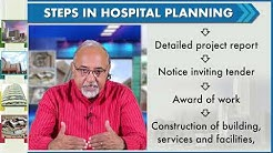 M 5 Planning Principles. Site Selection for Hospital. Project Feasibility & Viability Analysis.