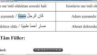 İst Üni İLİTAM Arapça 1/ 4.Ünite / AMEL YÖNÜNDEN FİİLLER