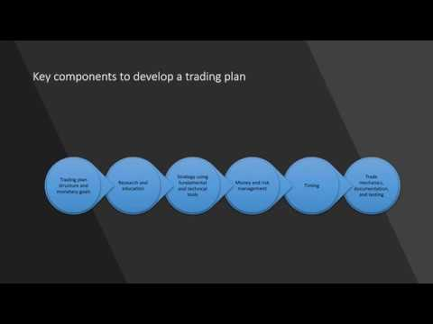 Building The Ultimate Trading Plan - Forex, CFDs & Bitcoin