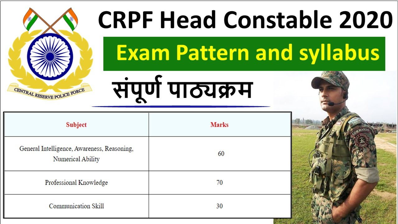 CRPF Head Constable GD Syllabus