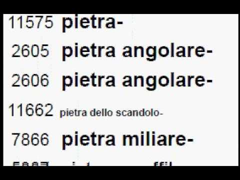 """ITALIAN DICTIONARY, LETTER  """"P"""", Get the meaning by clicking the link in description"""