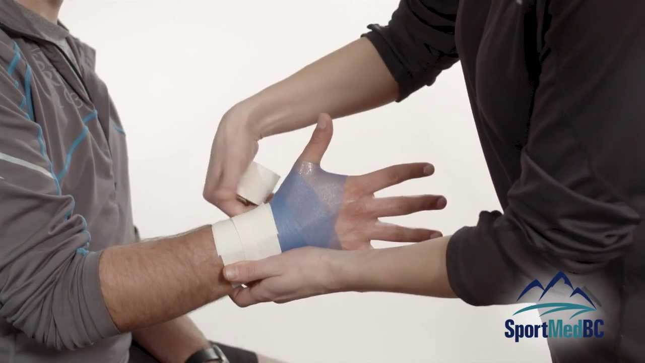 Sprained Wrist | Symptoms, treatment & rehabilitation