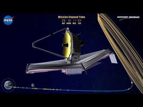 Despliegue en detalles del Telescopio Espacial James Webb