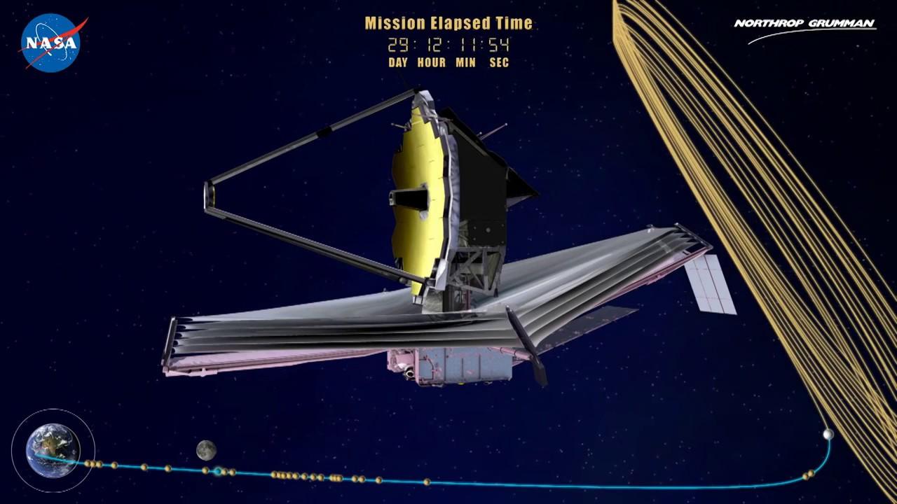 Despliegue en detalles del Telescopio Espacial James Webb ...