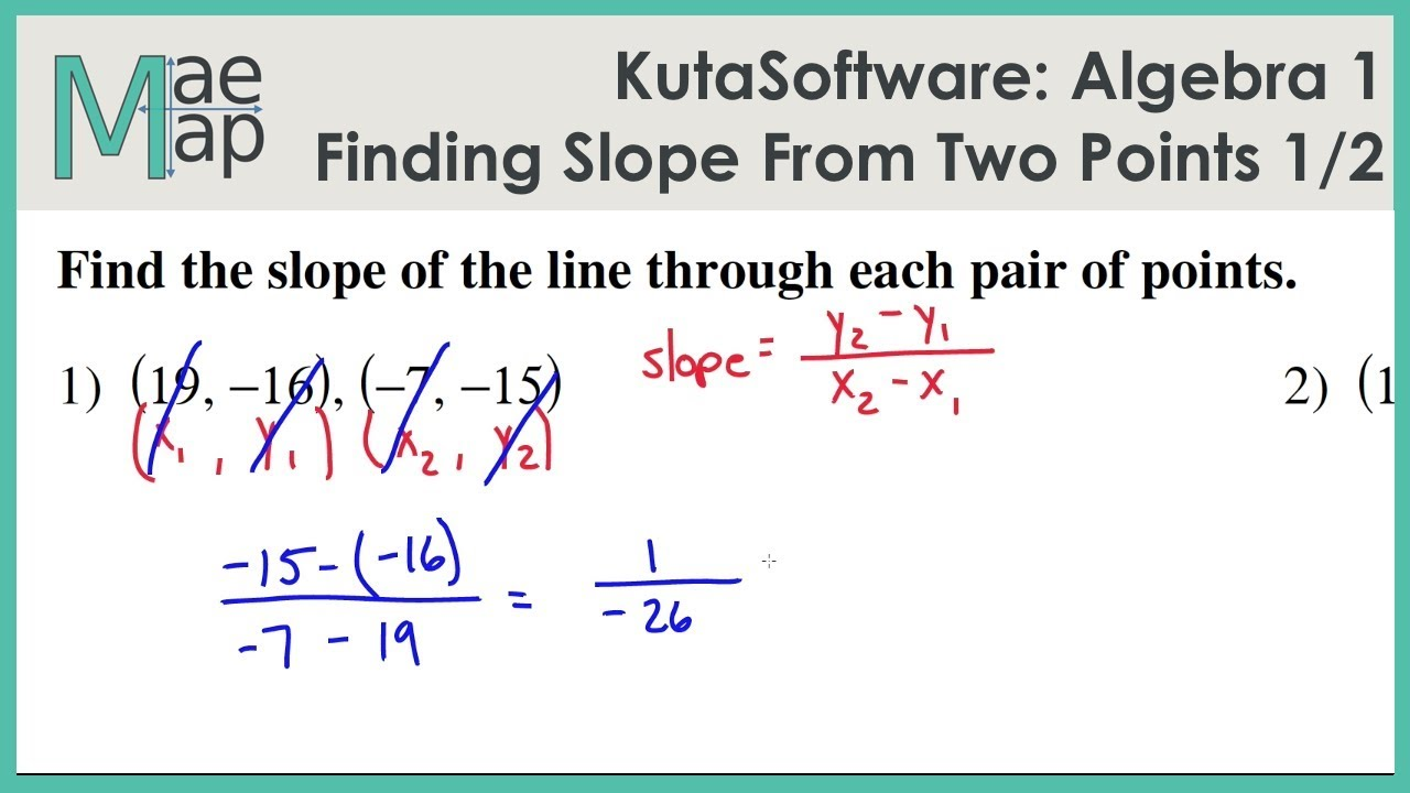 worksheet Point Slope Formula Worksheet kutasoftware algebra 1 finding slope from two points part youtube 1