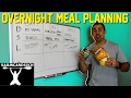 Multi-Day Meal Planning - Kayaking
