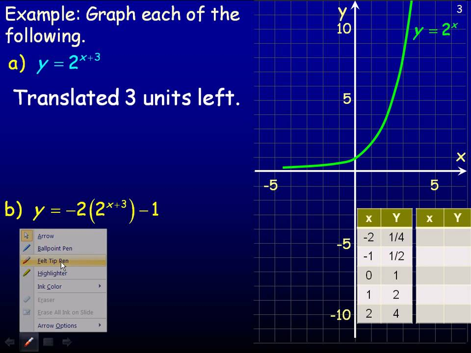 Graphing Exponential Functions Worksheet Alge 1 The best moreover IXL   Match exponential functions and graphs  Alge 1 practice together with Exponential Functions Graphing Object Function Worksheets Pdf additionally Transformations Of Functions Worksheets   Oaklandeffect also 03   Graphing Exponential Functions   Kuta Infinite moreover Unique All Transformations Worksheet Answers Elegant Fun furthermore Exponential Linear Regression   Real Statistics Using Excel additionally Exponential Worksheet Us Exponential Functions Worksheet Kuta further exponential function worksheet   Siteraven in addition Transformations of Exponential Functions Part 1   YouTube further Multiplying Exponential Functions Transformations Involving as well Alge 2 Functions Worksheet Exponential Functions Worksheet additionally 3 5 Transformations of Exponential Functions besides Transformation of Exponential and Logarithmic Functions   nool in addition  besides Transformation of Exponential Functions  Ex les   Summary   Video. on transformations of exponential functions worksheet