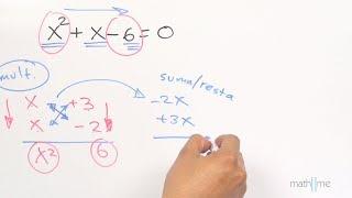 ecuaciones cuadrticas completas ejercicio 1