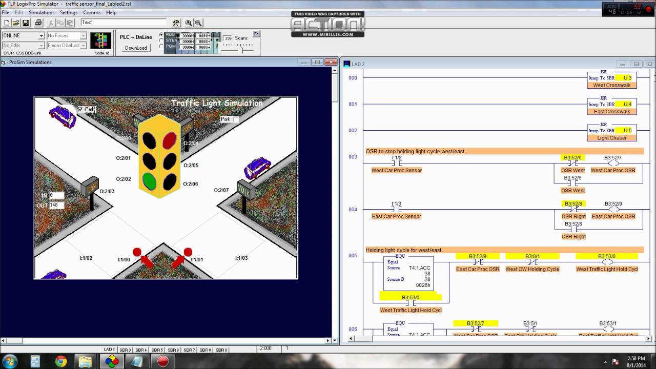 traffic lights automation Traffic controllers are the heart of the integrated traffic light system pge pakistan is a market leading innovator for design automation products.