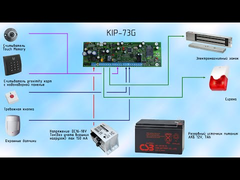 Прибор приемно-контрольный охранный KIP-73G