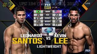 Kevin Lee - Die Motown Phenom VERLUSTE im MMA-Kämpfe