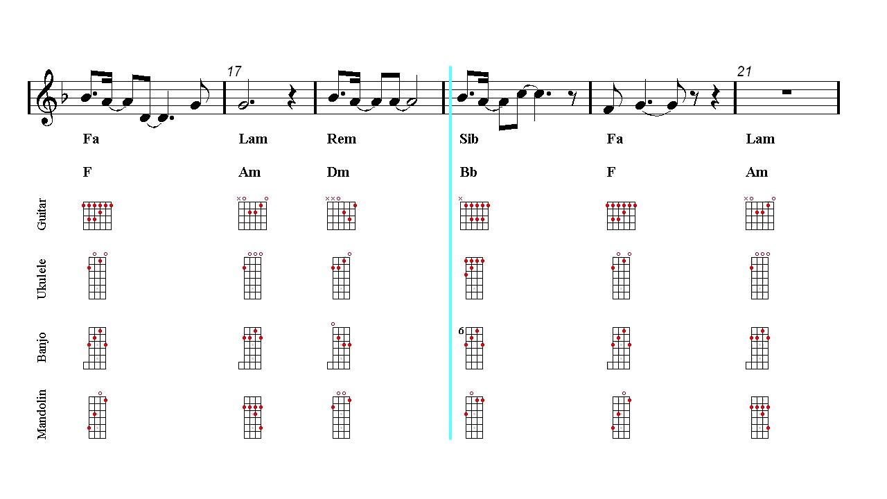 Guitar mandolin ukulele banjo play along zayn dusk till dawn guitar mandolin ukulele banjo play along zayn dusk till dawn sheet music guitar chords hexwebz Images