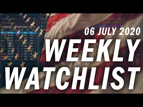 options-trading-weekly-watchlist-|-stock-analysis-|-6-july-2020