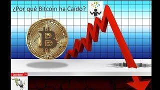 Análisis diario bitcoin/btc 10 de septiembre - ¿Por qué ha caído Bitcoin?