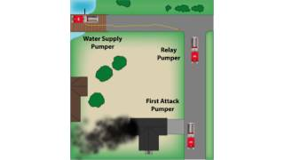 Water Relay Operation Apparatus Animation