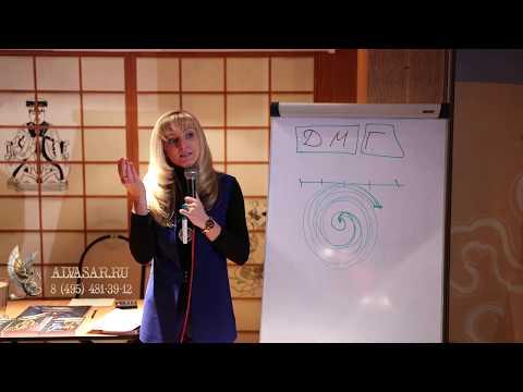 Истинная дата рождения | Нумерология по дате рождения
