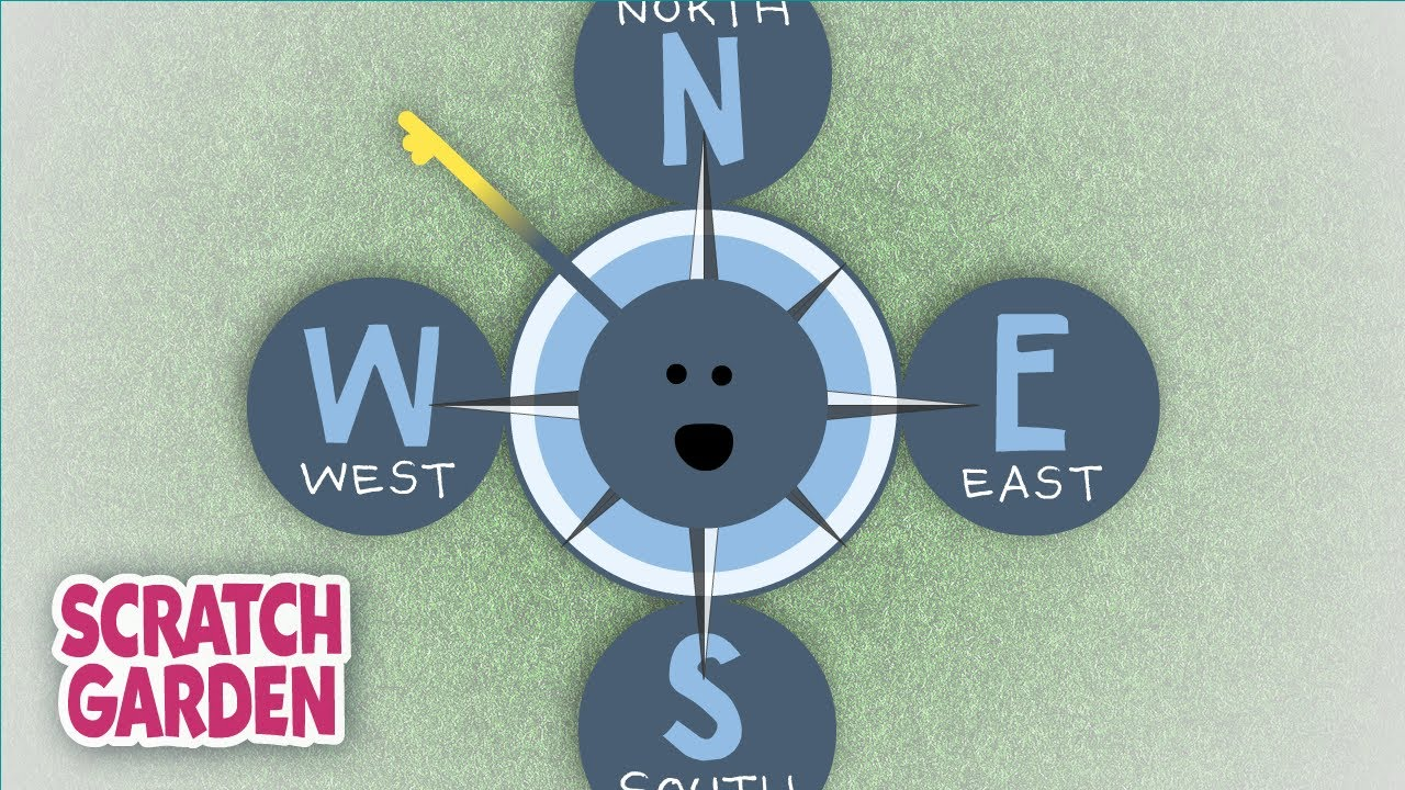 directions the north south east west song by scratch garden youtube