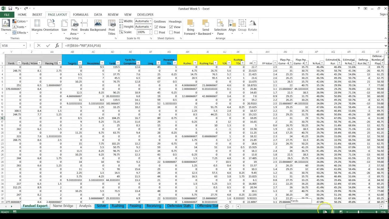 spreadsheets for daily fantasy sports youtube