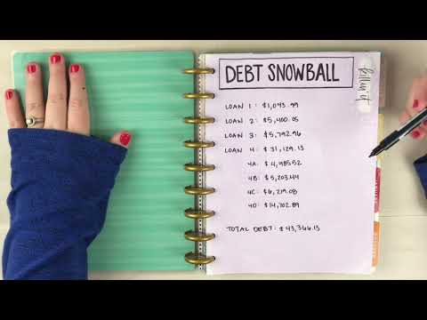 Setting Up A Debt Snowball | How To Pay Off Debt | Paying Off Student Loans