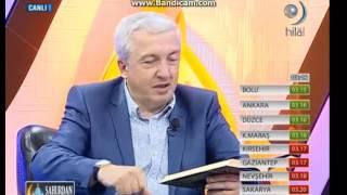 Mehmet Okuyan bidatleri bile Kuran'dan buluyor.