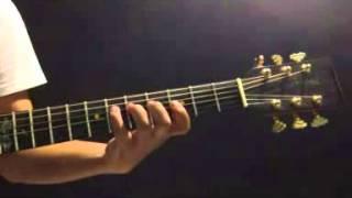 Mempelancar Jari Bermain Gitar