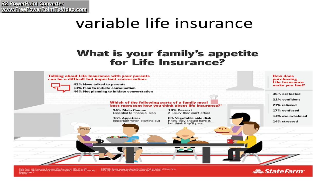 variable life insurance - YouTube