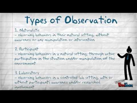 Observation Method
