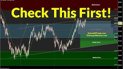 Check This Before You Enter | Crude Oil, Emini, Nasdaq, Gold, Euro