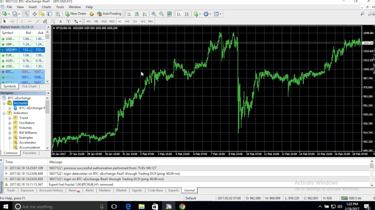 trading cryptocurrency metatrader