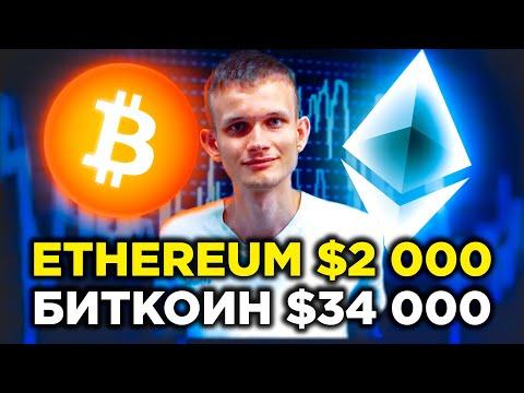 Крутое начало года БИТКОИН и Ethereum. Важные изменения на рынке криптовалют. Прогноз BTC и ETH