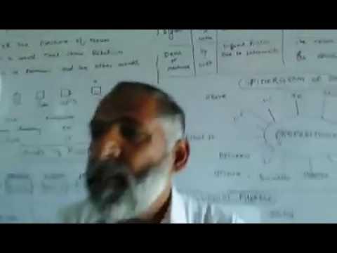 LESSOM MO 35 PREPOSITION MN PUNJABI  EDUCATIONAL VIDEOS