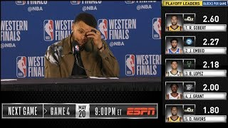 Steph Curry postgame reaction | Warriors vs Blazers Game 3 | 2019 NBA Playoffs