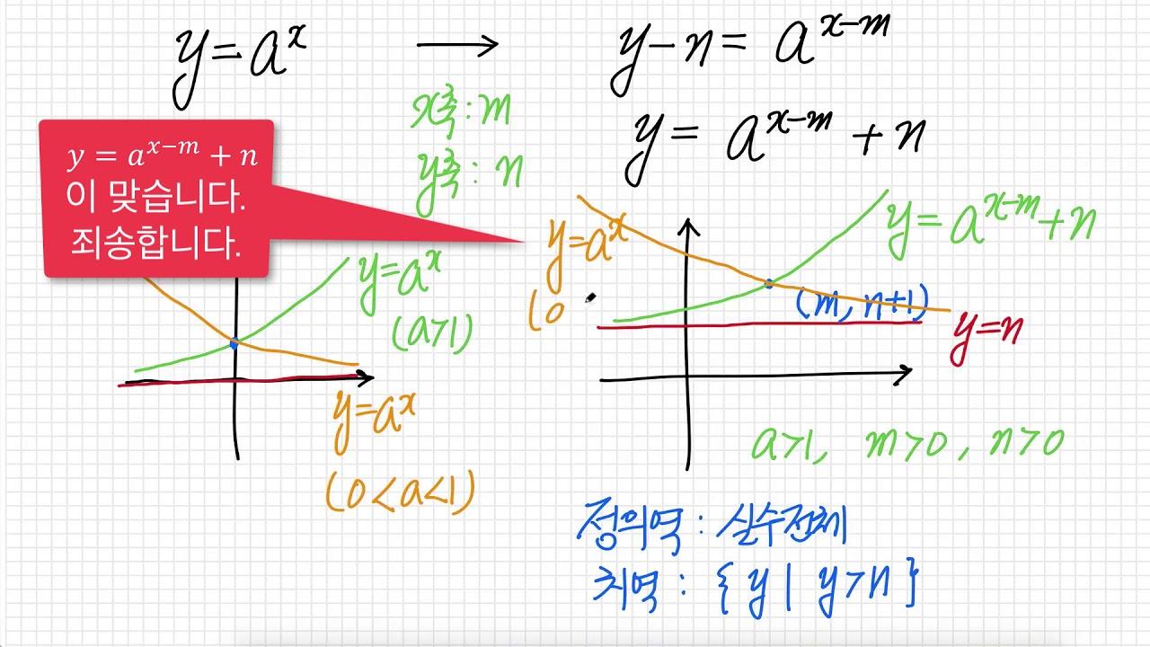 지수함수 그래프의 평행 & 대칭 이동 - YouTube