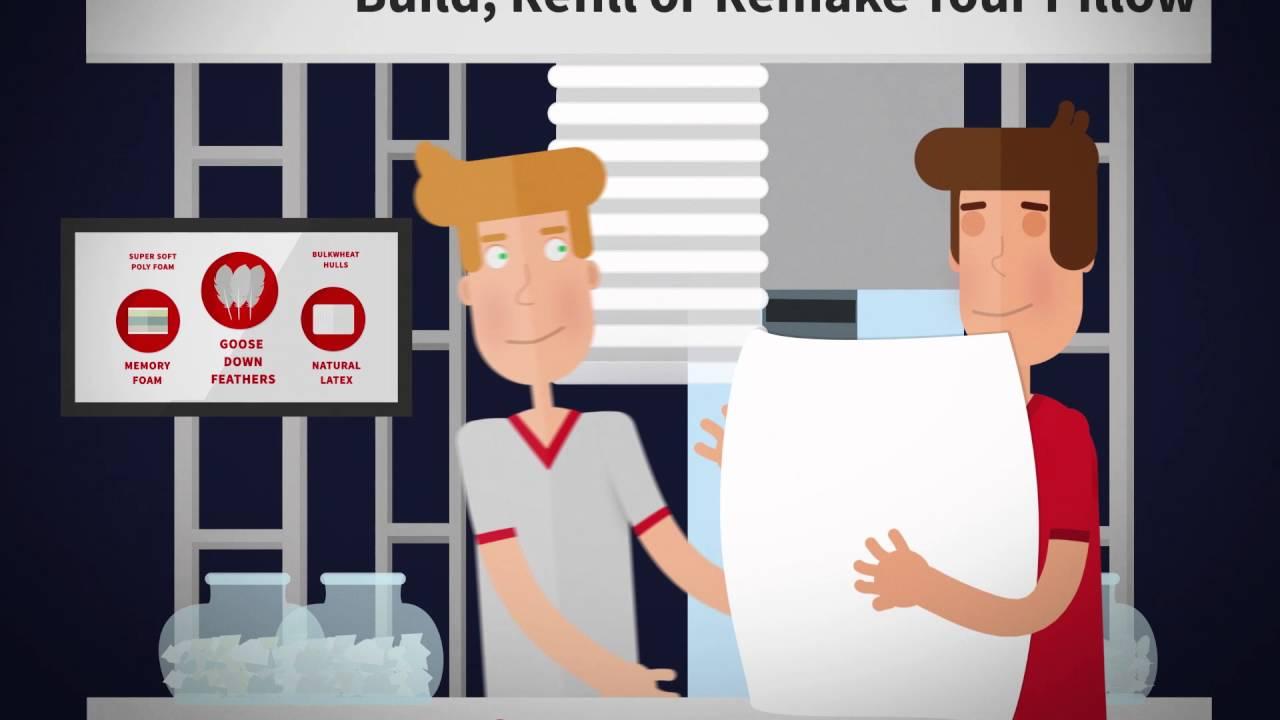 e0405e0ea30 Fill Station® Pillow Kiosk  Bob s Pillow Story - YouTube
