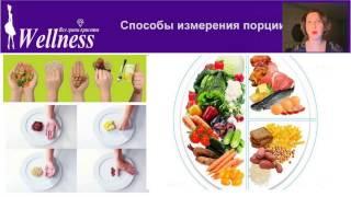 Правильное питание. Порция или сколько съесть чтобы не поправляться. 2 вебинар