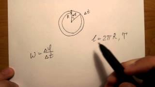 Рівномірний обертальний рух по колу.