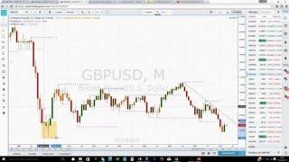 Storehouse Analytics GBP/USD 1/4/16