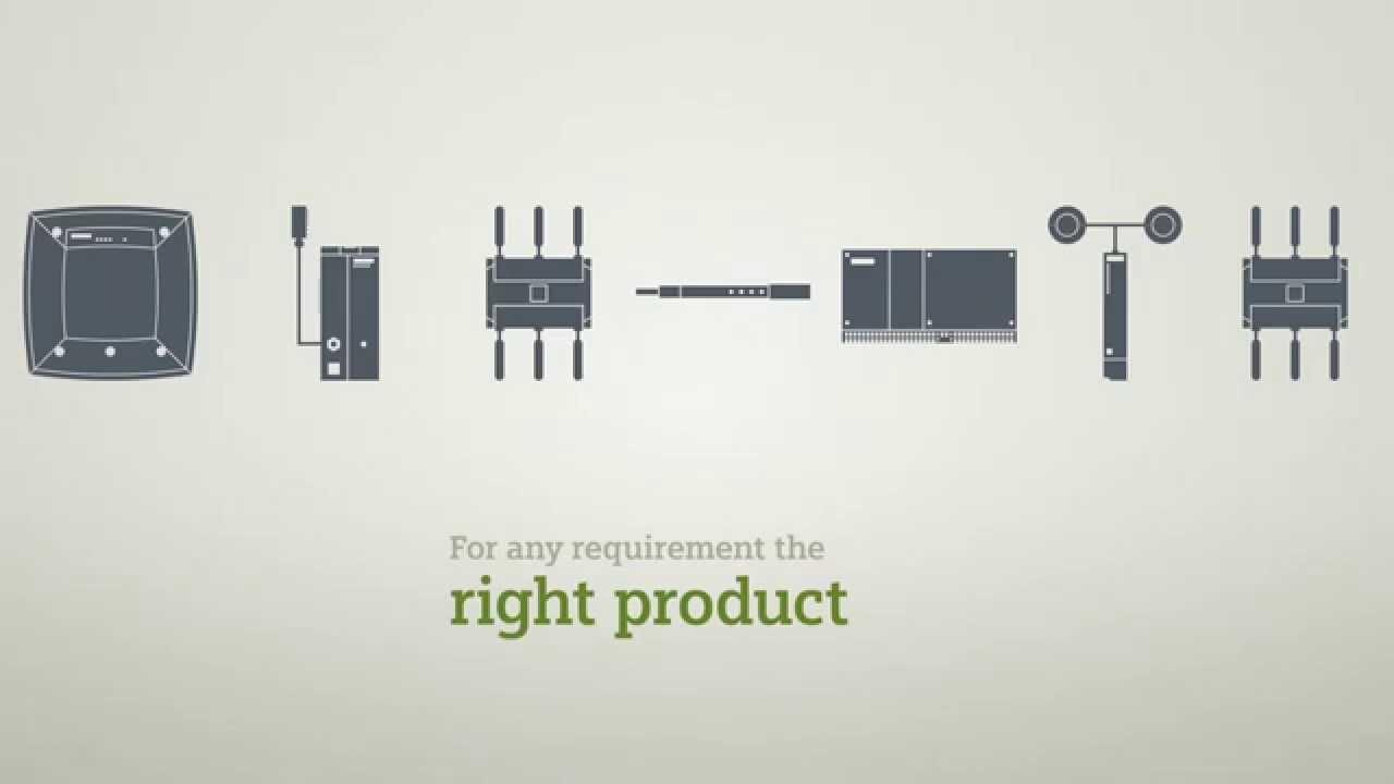 Wireless Lan In Industry Youtube Diagram