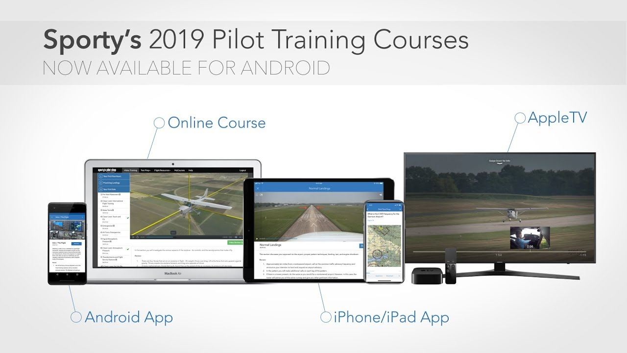 384d0f87bb1 Behind the scenes with Sporty s 2019 Learn to Fly Course. Sporty s Pilot  Shop