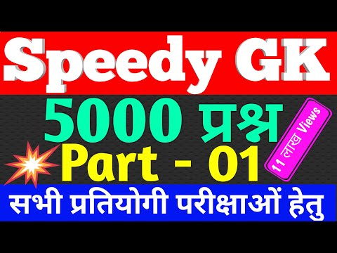 SSC Gk In Hindi - 1 | General Knowledge Questions | Gk Questions And Answers | Gktoday | Sscnr,chsl