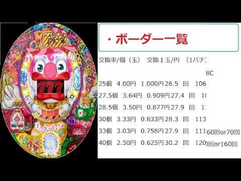 【新台速報】CRくるくるぱちんこGOGOピエロ L‐KX解析&ボーダー紹介