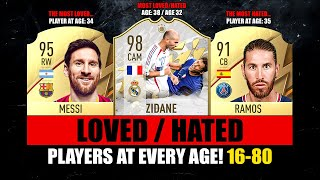 Most LOVED/HATED FOOTBALLERS Aт Every Age! 16-80 😱🔥 ft. Messi, Ramos, Zidane… etc