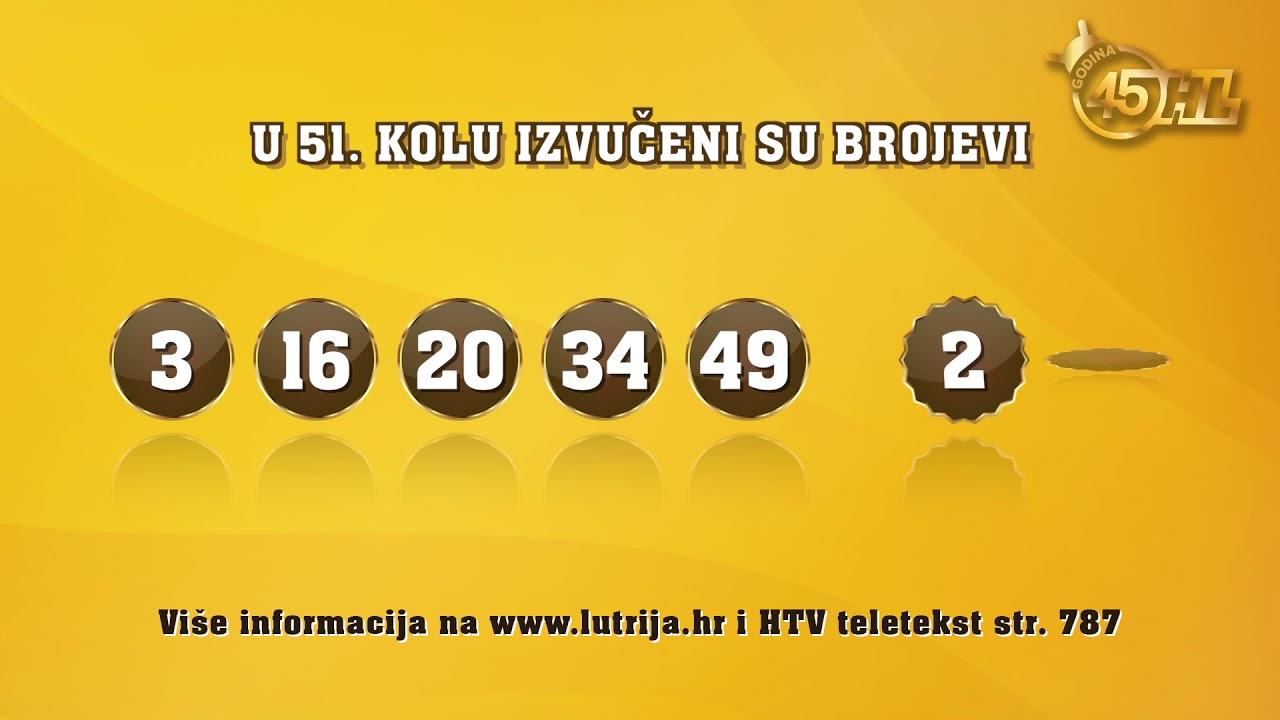 Eurojackpot 21.12.18