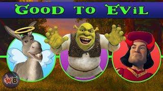 Shrek Characters: Good to Evil