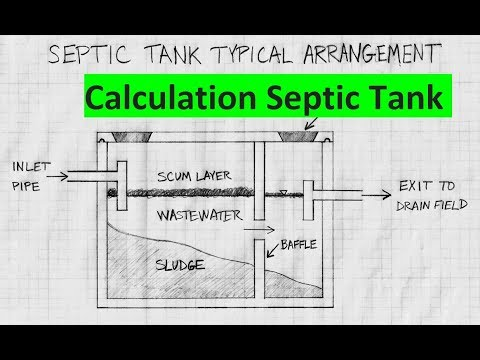 Septic Tank Size Requirements all details you want to know it
