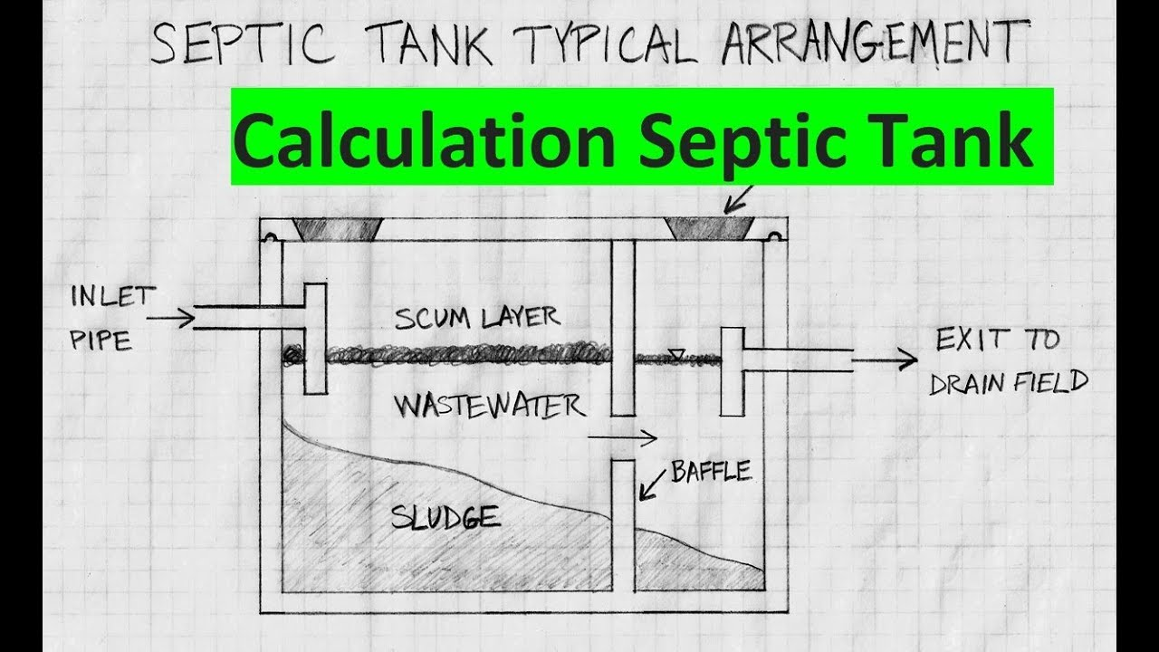 Plumbing - Calculation of Septic Tank Size