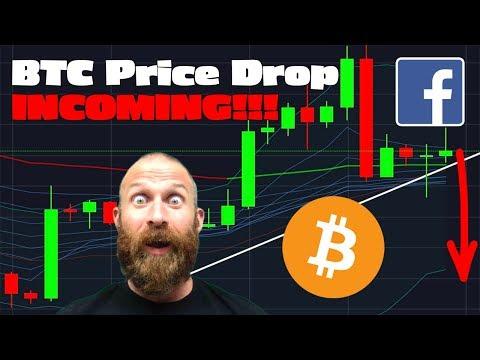 Bitcoin Price Prediction... THESE Indicators Show $BTC Price Drop (plus Facebook Coin)