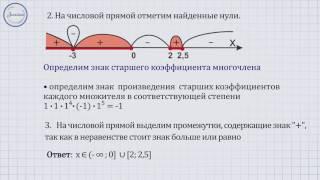 Алгебра 9 Метод интервалов в решении рациональных неравенств