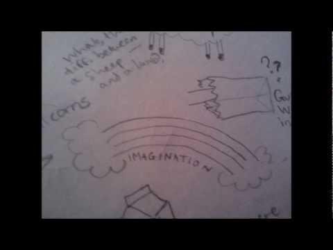 Imagination Mindmap